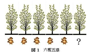 sixorktrees.png